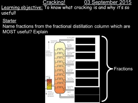 Cracking!03 September 2015 Learning objective: To know what cracking is and why it's so useful! Starter Name fractions from the fractional distillation.