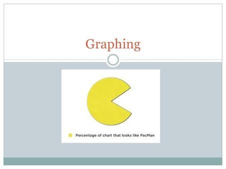 Graphing. a. Circle graph (also called pie chart) Used to show parts of a fixed whole. Usually parts are labeled as percents with the circle representing.