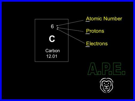 Atomic Number 6 Protons Electrons C Carbon 12.01 A.P.E.