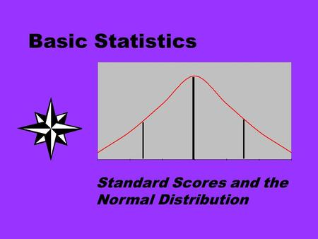 Basic Statistics Standard Scores and the Normal Distribution.