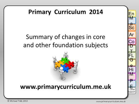 © Michael Tidd, 2013 www.primarycurriculum.me.uk Primary Curriculum 2014 Summary of changes in core and other foundation subjects www.primarycurriculum.me.uk.