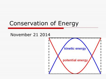 Conservation of Energy November 21 2014. The conservation of energy.  In a closed system, energy is neither created nor destroyed. Energy simply changes.