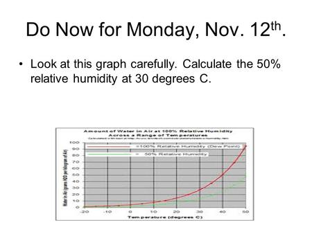 Do Now for Monday, Nov. 12 th. Look at this graph carefully. Calculate the 50% relative humidity at 30 degrees C.
