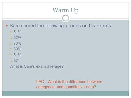 Warm Up Sam scored the following grades on his exams  51%  62%  70%  39%  81%  57 What is Sam's exam average?