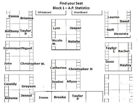 Find your Seat Block 1 – A.P. Statistics. Find your seat! Block 2 – A.P. Statistics.