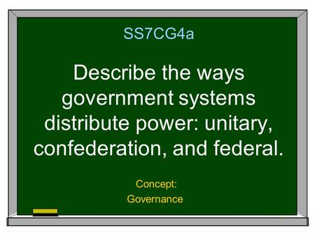 SS7CG4a Describe the ways government systems distribute power: unitary, confederation, and federal. Concept: Governance.