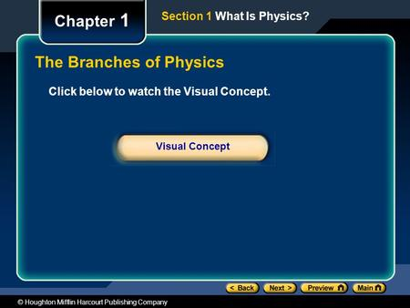 The Branches of Physics