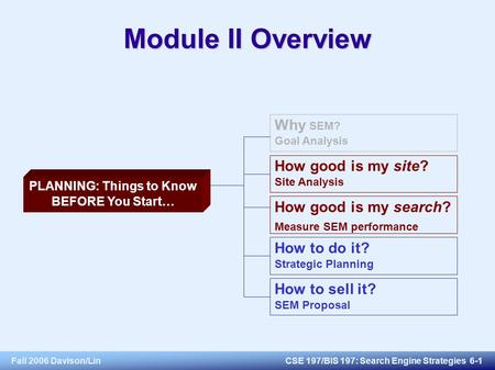 Fall 2006 Davison/LinCSE 197/BIS 197: Search Engine Strategies 6-1 Module II Overview PLANNING: Things to Know BEFORE You Start… Why SEM? Goal Analysis.