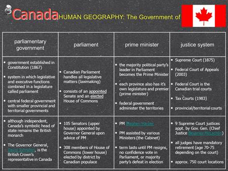 Canada Canada HUMAN GEOGRAPHY: The Government of Canada parliamentary government parliamentprime ministerjustice system government established in Constitution.