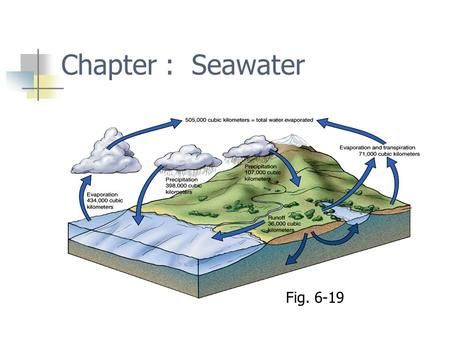 Chapter : Seawater Fig. 6-19. Density of seawater 1.022 to 1.030 g/cm 3 Ocean layered according to density Density of seawater controlled by temperature,