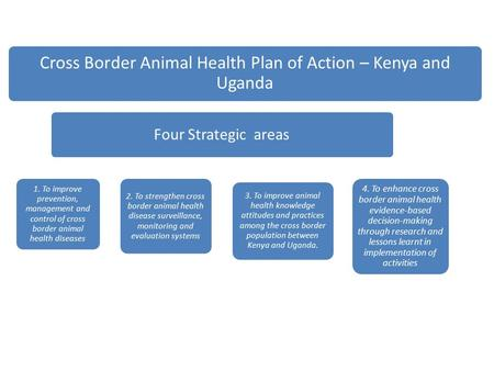 Cross Border Animal Health Plan of Action – Kenya and Uganda Four Strategic areas 1. To improve prevention, management and control of cross border animal.