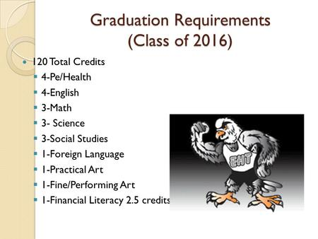 Graduation Requirements (Class of 2016) 120 Total Credits  4-Pe/Health  4-English  3-Math  3- Science  3-Social Studies  1-Foreign Language  1-Practical.