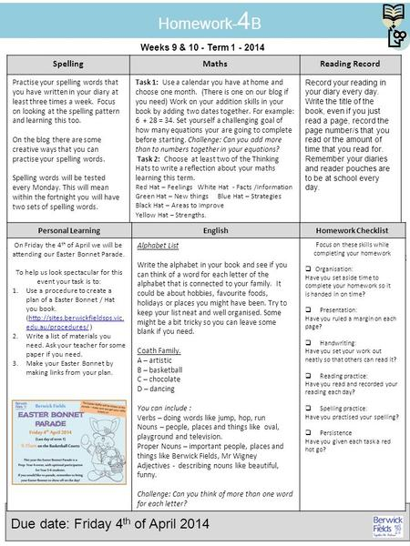 Weeks 9 & 10 - Term 1 - 2014 Due date: Friday 4 th of April 2014 Maths Homework Checklist SpellingMathsReading Record Practise your spelling words that.