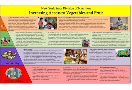 New York State Division of Nutrition Increasing Access to Vegetables and Fruit Eat Well Play Hard in Child Care Centers RD's provide nutrition education.
