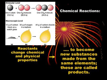Chemical Reactions: Reactants change chemical and physical properties …. to become new substances made from the same elements; these are called products.