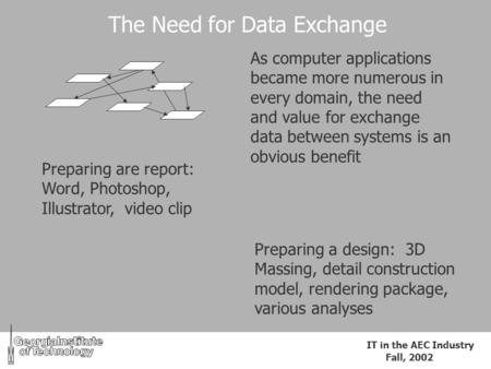 IT in the AEC Industry Fall, 2002 The Need for Data Exchange As computer applications became more numerous in every domain, the need and value for exchange.