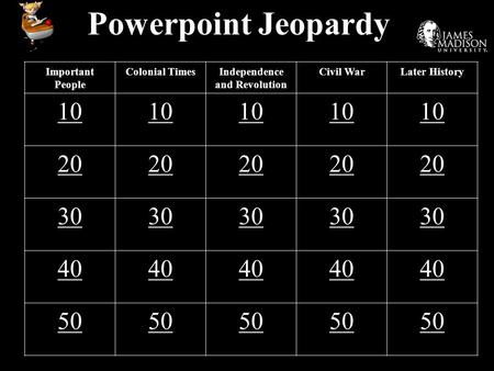Powerpoint Jeopardy Important People Colonial TimesIndependence and Revolution Civil WarLater History 10 20 30 40 50.