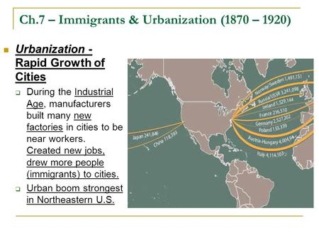 Ch.7 – Immigrants & Urbanization (1870 – 1920)