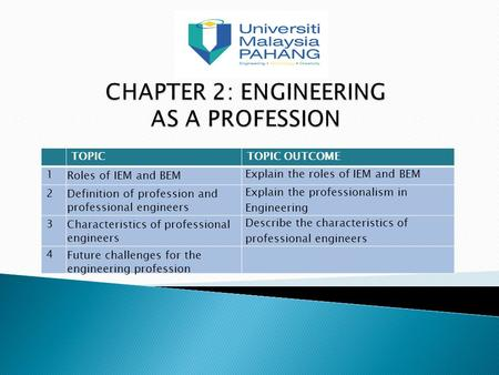 TOPICTOPIC OUTCOME 1 Roles of IEM and BEM Explain the roles of IEM and BEM 2 Definition of profession and professional <strong>engineers</strong> Explain the professionalism.