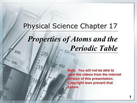 Chemical bonds worksheet chapter 18
