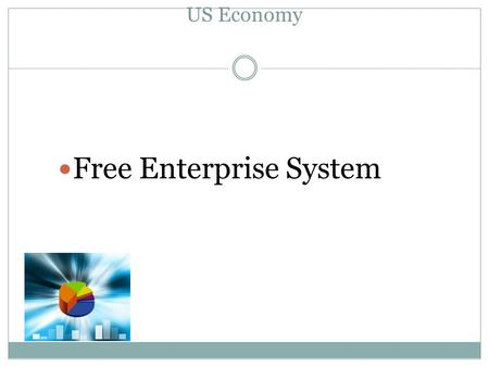 US Economy Free Enterprise System. What is an economy? An economy is the resources of a country, state, region, or community and how the resources are.