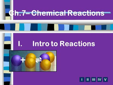 IIIIIIIVV I.Intro to Reactions Ch.7– Chemical Reactions.
