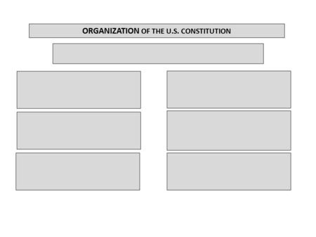 ORGANIZATION OF THE U.S. CONSTITUTION. Preamble – The Preamble states the purpose of the document.