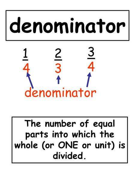 Denominator The number of <strong>equal</strong> parts into which the whole (or ONE or unit) is divided. 1414 2323 3434 denominator.