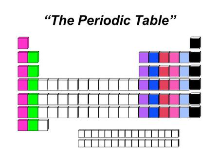 """The Periodic Table""."