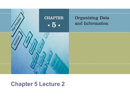 Chapter 5 Lecture 2. Principles of Information Systems2 Objectives Understand Data definition language (DDL) and data dictionary Learn about popular DBMSs.
