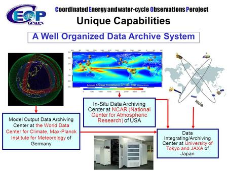 Coordinated Energy and water-cycle Observations Peroject A Well Organized Data Archive System Data Integrating/Archiving Center at University of Tokyo.