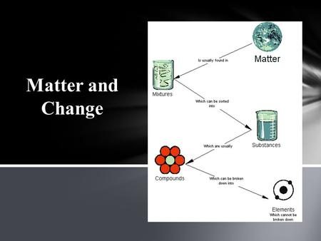 Matter and Change. extensive properties: depends on the amount of matter in a sample volume and mass intensive properties depends on the type of matter,
