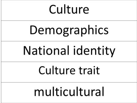 Culture Demographics National identity Culture trait multicultural.