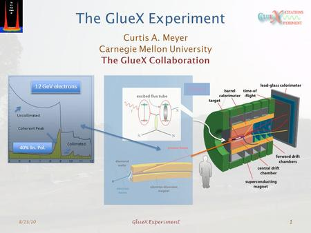 The GlueX Experiment Curtis A. Meyer Carnegie Mellon University The GlueX Collaboration 8/23/10 1 GlueX Experiment 12 GeV electrons 40% lin. Pol. Uncollimated.