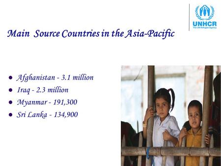 Main Source Countries in the Asia-Pacific Afghanistan - 3.1 million Iraq - 2.3 million Myanmar - 191,300 Sri Lanka - 134,900.