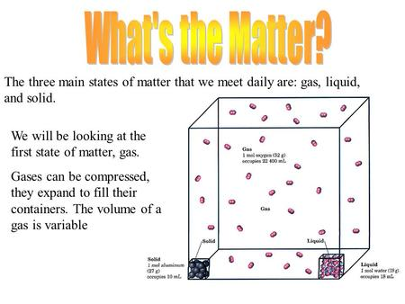 The three main states of matter that we meet daily are: gas, liquid, and solid. We will be looking at the first state of matter, gas. Gases can be compressed,