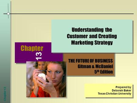 Customer and Creating Marketing Strategy