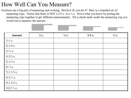 How Well Can You Measure