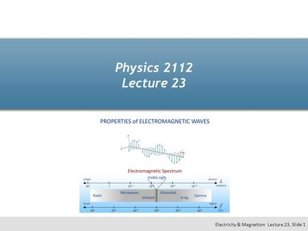 Physics 2112 Lecture 23 Electricity & Magnetism Lecture 23, Slide 1.