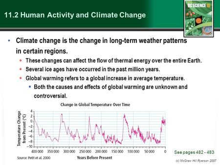 (c) McGraw Hill Ryerson 2007 11.2 Human Activity and Climate Change Climate change is the change in long-term weather patterns in certain regions.  These.