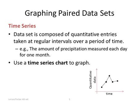 Graphing Paired Data Sets Time Series Data set is composed of quantitative entries taken at regular intervals over a period of time. – e.g., The amount.