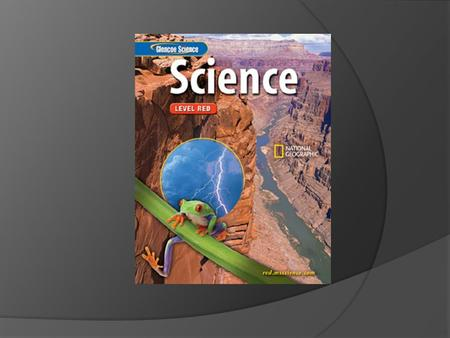 Chapter: The Nature of Science Table of Contents Section 3: Models in ScienceModels in Science Section 1: What is science? Section 2: Science in ActionScience.