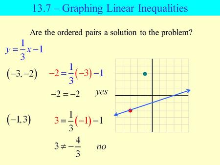 13.7 – Graphing Linear Inequalities Are the ordered pairs a solution to the problem?