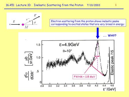 Lecture 10: Inelastic Scattering from the Proton 7/10/2003