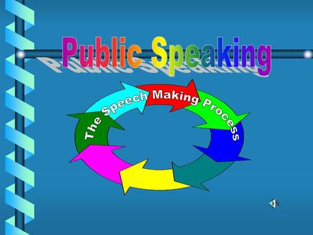 Preparing for a Speech Select a topic Know the audience Consider the occasion Establish the purpose Write a Thesis.