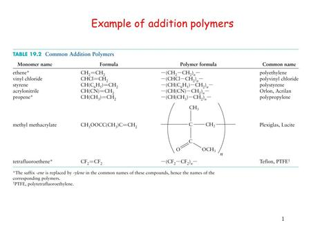 1 Example of addition polymers. 2 Synthetic and Biological Polymers Polymers: Macromolecules formed by the covalent attachment of a set of small molecules.