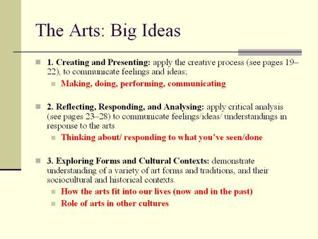 1. Creating and Presenting Create works of art to communicate meaning Use the arts to represent feelings, ideas in literature, etc. Actively engage in.