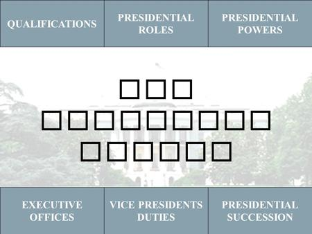 The Executive Branch QUALIFICATIONS PRESIDENTIAL ROLES PRESIDENTIAL