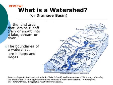 What is a Watershed? (or Drainage Basin)