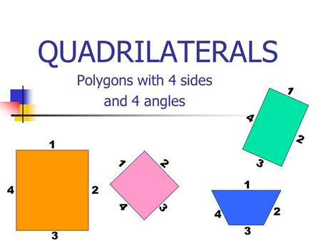 Polygons with 4 sides and 4 angles